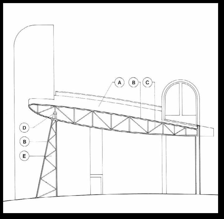 Materiaalleer Beton Iko De Kunstacademie